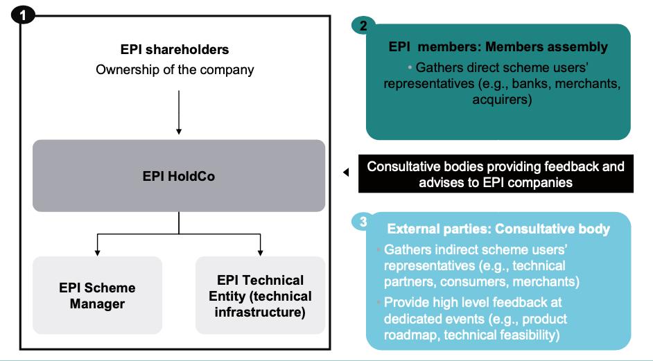 EPI Governance scheme