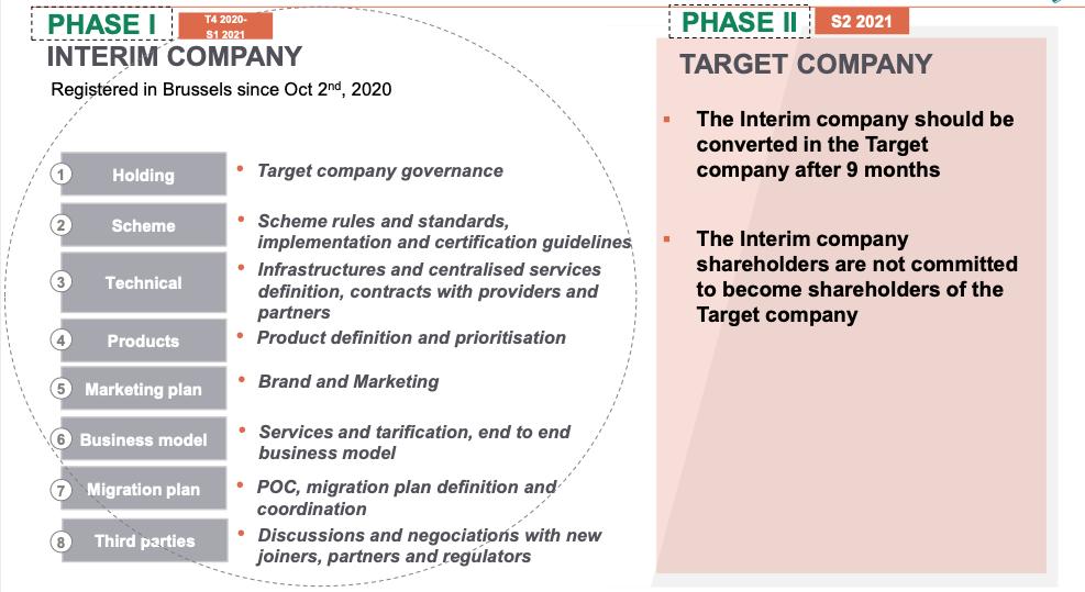 EPI Interim Company setting the stage for the EPI Target Company